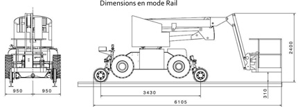 Nacelle HA12PX dimension mode rail